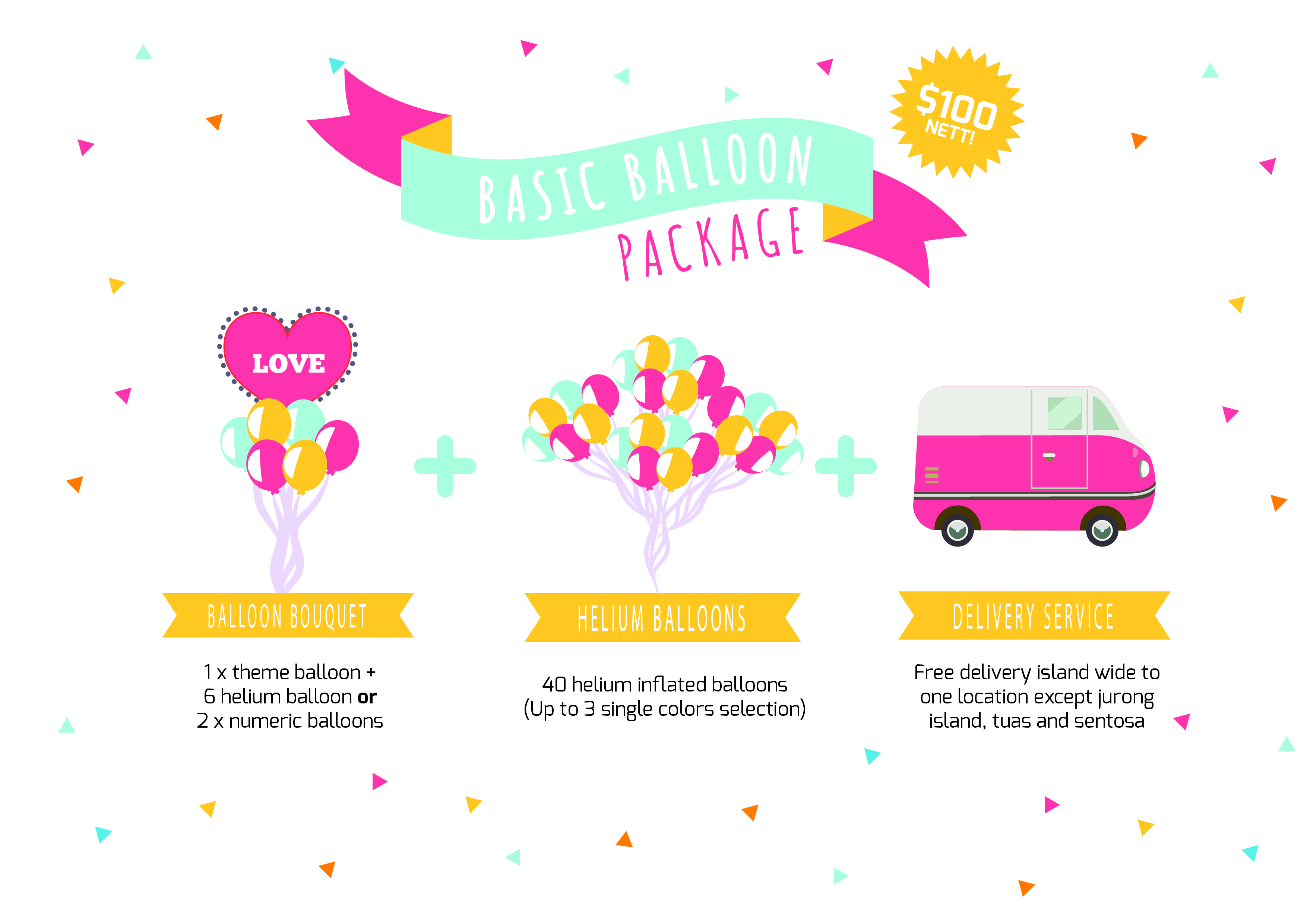 Basic Balloon Package - The Snack Korner